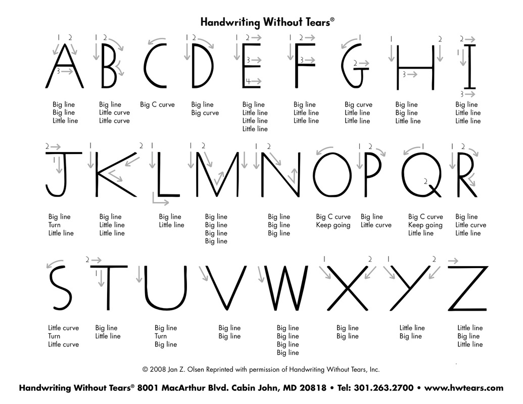 Handwriting Without Tears Printable Letters on handwriting without ...